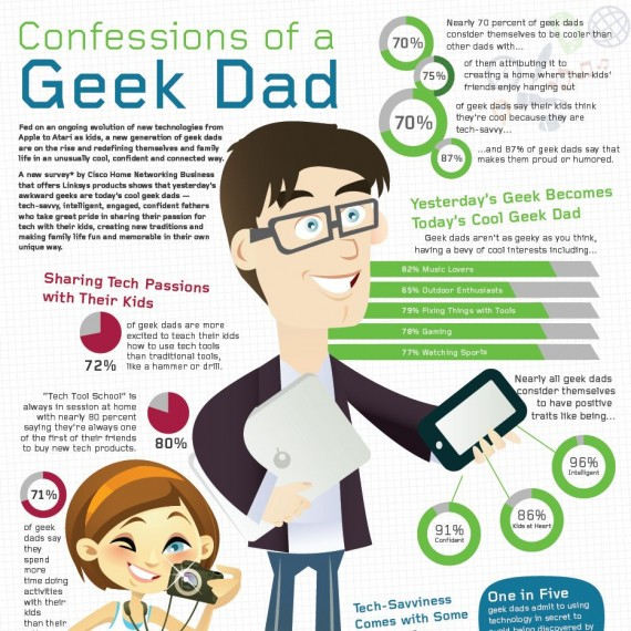 cisco geek dad